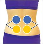 腰痛の原因予防・回避