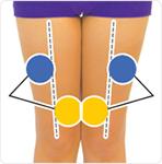 ひざ痛の原因予防・回避