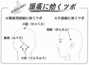頭痛に効くツボ
